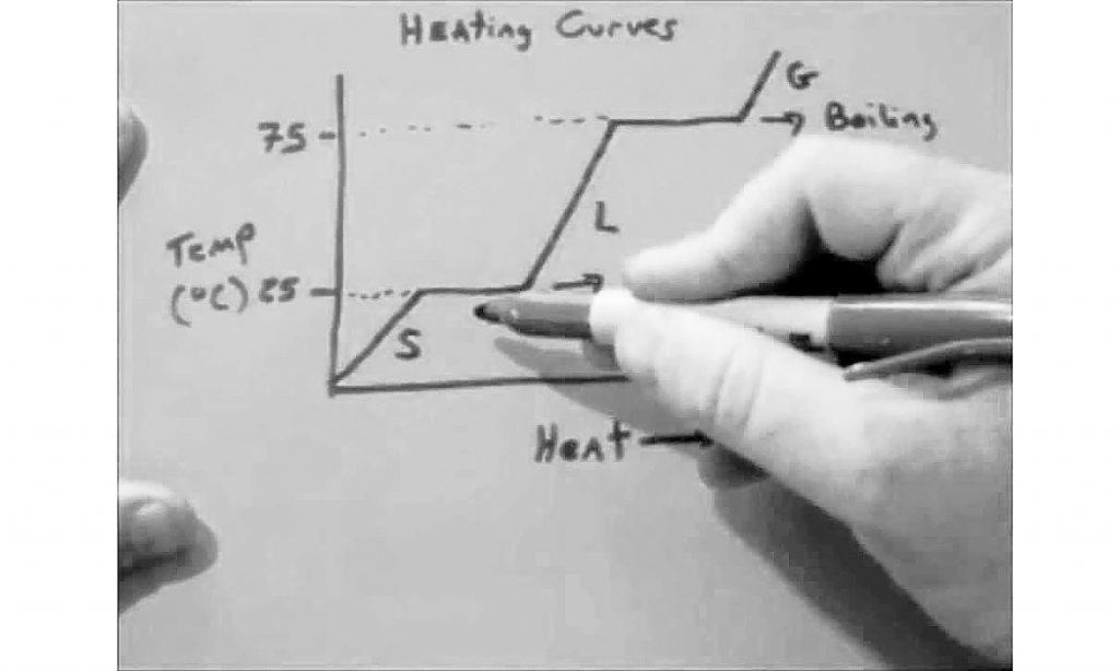 Régulateurs climatiques et réglage des courbes de chauffe
