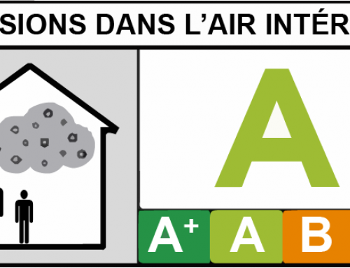 La qualité de l'air