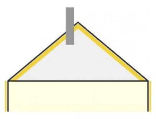 Isolation de la toiture inclinée en résumé