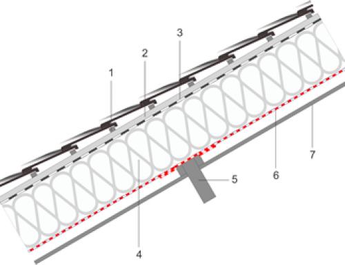 Choisir le pare-vapeur pour la toiture à versants