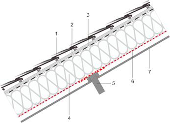 Schéma technique sur le pare-vapeur.