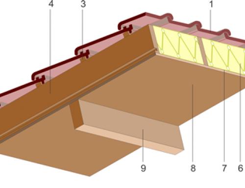 Isolation sur les pannes (panneaux auto-portants)