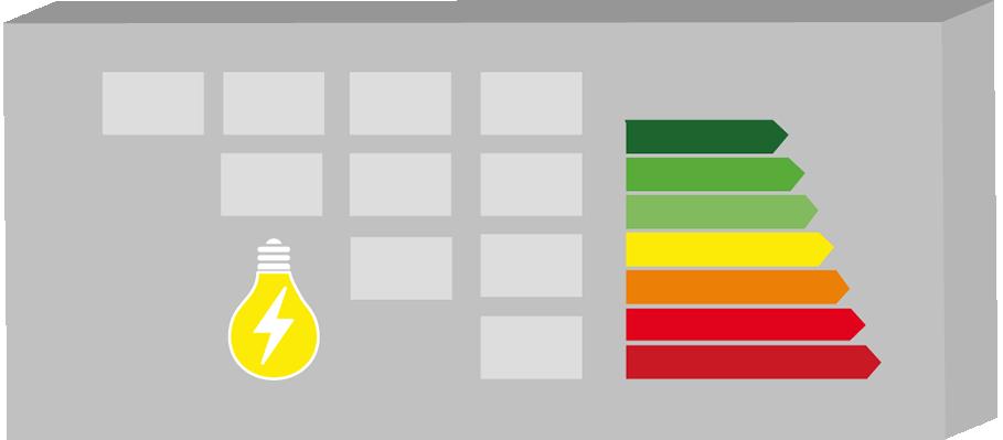 Performance énergétique des bâtiments – Exigences énergétiques pour l'éclairage  Norme NBN EN 15193 :2008