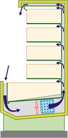 Schéma principe meuble frigorifique-01.