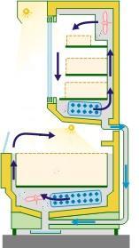 Schéma principe meuble frigorifique-04.