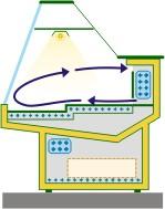 Schéma principe meuble frigorifique-02.