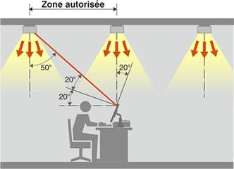 Schéma luminaires de bureau.