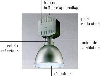 Photo luminaire intérieur pour lampes à décharge.