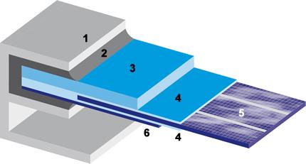 Schéma principe du module photovoltaïque.