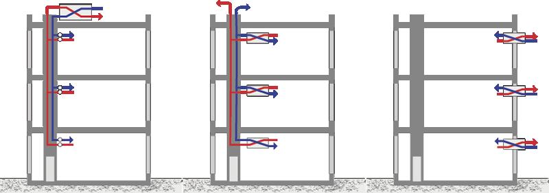 Schéma ventilation double flux décentralisée.