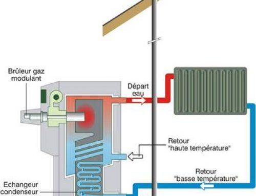Les chaudières à condensation [ECS]