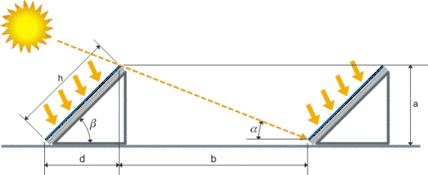 Schéma dimensionnement de l'entraxe entre deux capteurs.