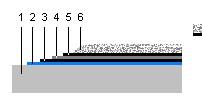 Schéma Multicouche/ pose en indépendance/ couche supérieure soudée à la flamme.