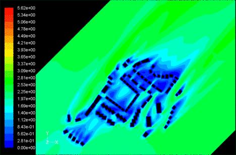 Types d'écoulement via simulation numérique- 01.