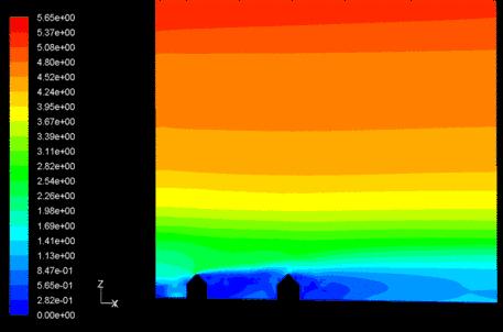 Types d'écoulement via simulation numérique- 03.