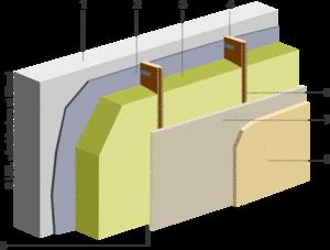 Schéma du principe de systèmes à structure [1]