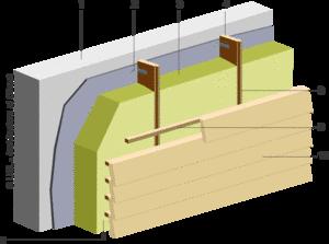 Schéma du principe de systèmes à structure [2]