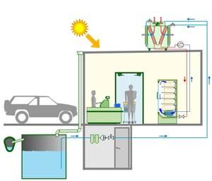 Schéma récupération condensats des évaporateurs.