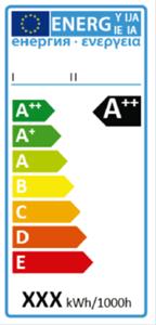Classes d'efficacité énergétique des lampes