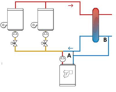 Schéma de raccordement série avec bouteille de mélange.