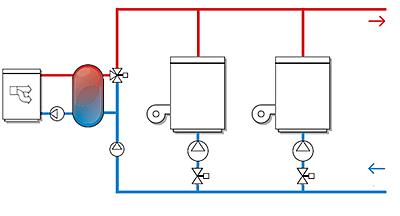Schéma de raccordement en parallèle.