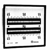 Photo fréquencemètre.