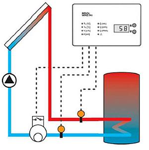 Schéma principe compteur d'énergie