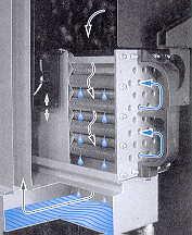 photo principe de l'échangeur d'une chaudière à condensation.