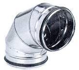 Photo conduits cylindriques.