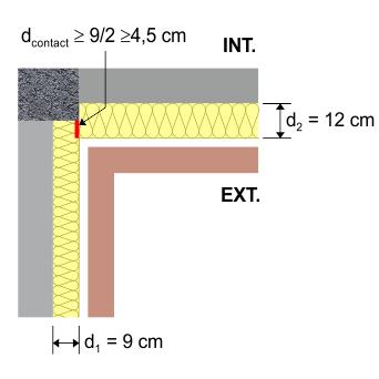 Schéma coupe en plan à l'angle de deux façades.