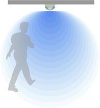 Schéma détecteurs ultrasoniques.