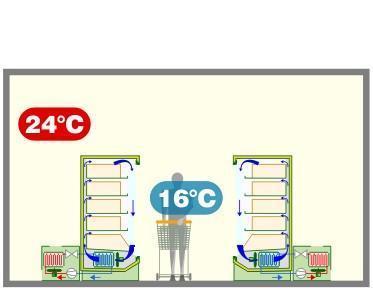 Illustration améliorer le confort thermique.