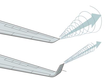 Schéma principe winglets.