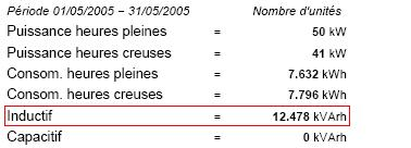 Détails facture : Inductif.