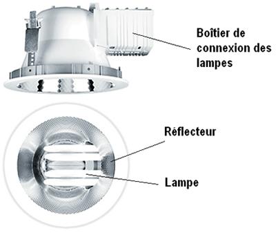 Photo luminaire intérieur pour lampe fluocompacte.