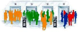 Schéma ascenseur gestion a destination