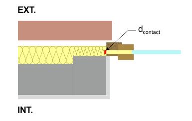 Schéma châssis avec coupure thermique.