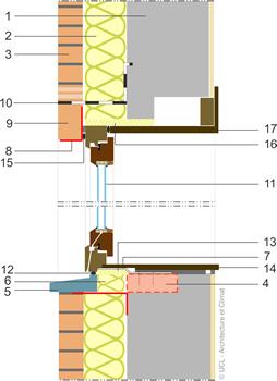 Schéma isolation seuil et linteau - 03.