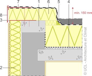 Schéma noeuds constructifs - toiture plate.