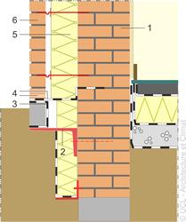 Schéma du principe d'un mur creux isolé
