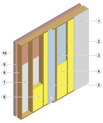 Schéma principe mur à ossature bois.