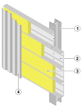 Schéma principe mur à ossature métallique.