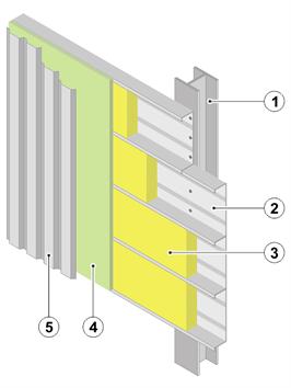 Schéma principe mur à ossature métallique - 2.