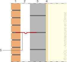 Schéma types de murs creux - 01.
