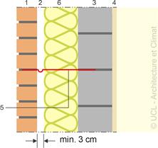 Schéma description du mur creux.