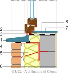 Schéma isolation et seuil de fenêtre.