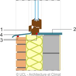 Schéma isolation et appui métallique.