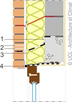 Schéma - noeuds constructifs- jonction façade-châssis.