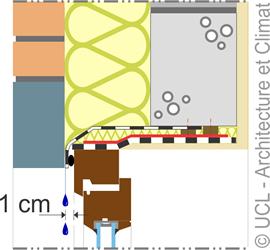 Schéma isolation et linteau de baie, étanchéité à l'eau.