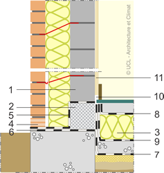 Schéma -noeuds constructifs-jonction façade-dalle de sol.